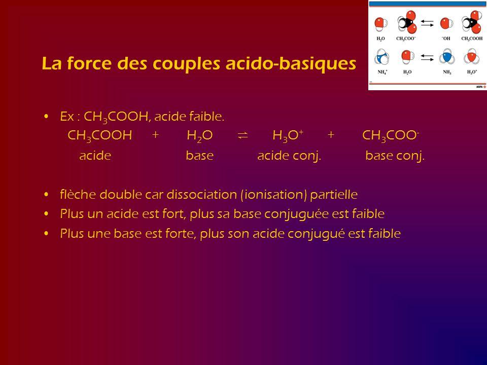 La force des couples acido-basiques Ex : CH 3 COOH, acide faible. CH 3 COOH + H 2 O H 3 O + + CH 3 COO - acide base acide conj. base conj. flèche doub