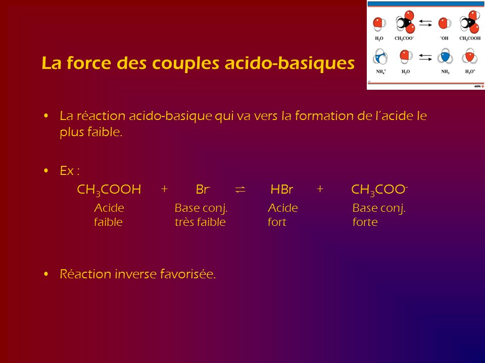 La force des couples acido-basiques La réaction acido-basique qui va vers la formation de lacide le plus faible. Ex : CH 3 COOH + Br - HBr + CH 3 COO