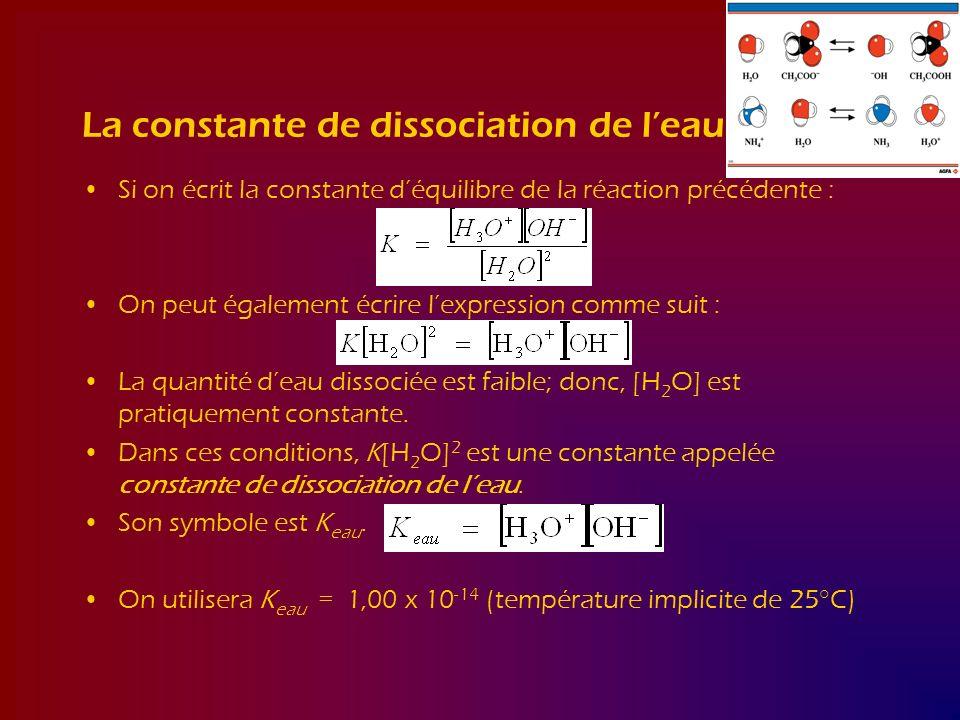 La constante de dissociation de leau Si on écrit la constante déquilibre de la réaction précédente : On peut également écrire lexpression comme suit :