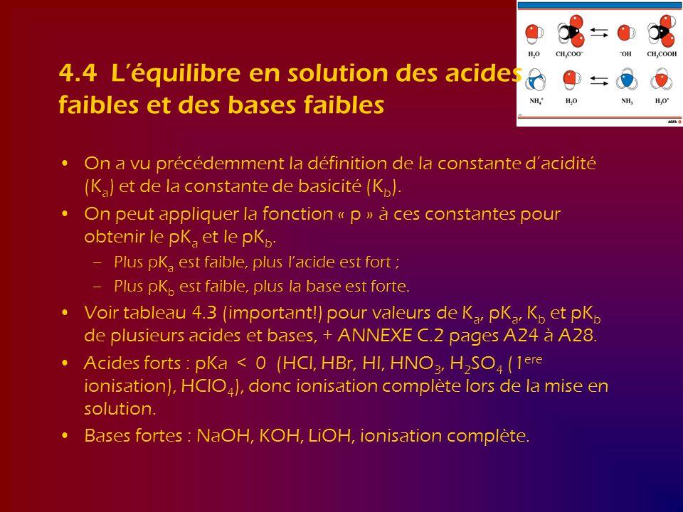 4.4 Léquilibre en solution des acides faibles et des bases faibles On a vu précédemment la définition de la constante dacidité (K a ) et de la constan