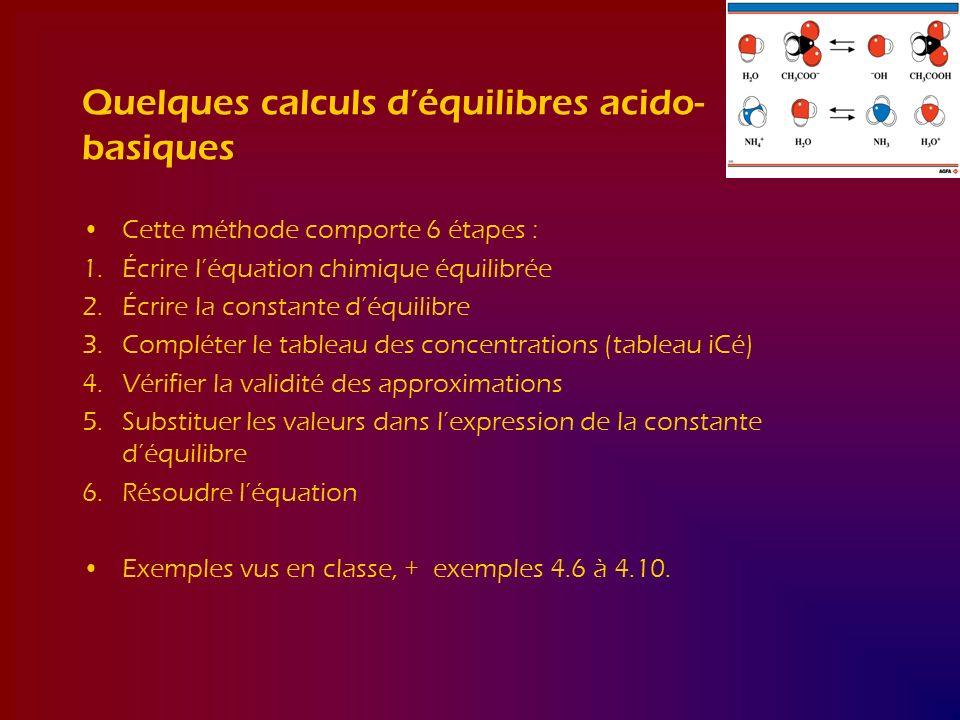 Quelques calculs déquilibres acido- basiques Cette méthode comporte 6 étapes : 1.Écrire léquation chimique équilibrée 2.Écrire la constante déquilibre
