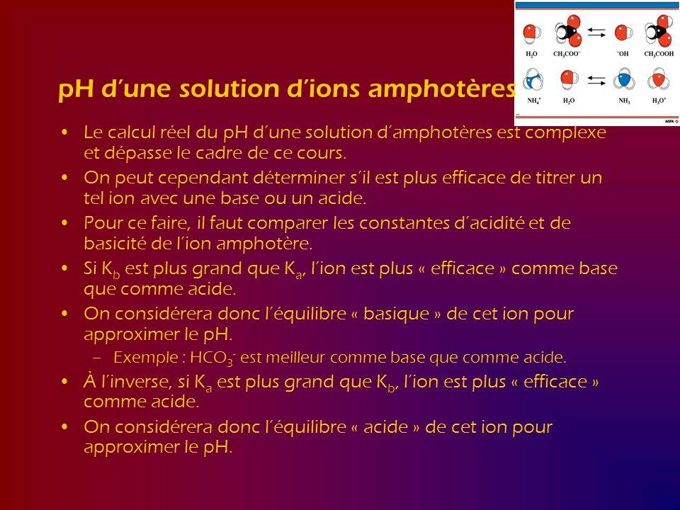 pH dune solution dions amphotères Le calcul réel du pH dune solution damphotères est complexe et dépasse le cadre de ce cours. On peut cependant déter