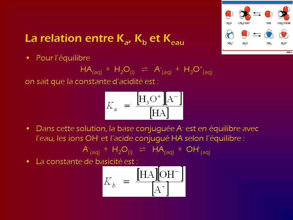 La relation entre K a, K b et K eau Pour léquilibre HA (aq) + H 2 O (l) A - (aq) + H 3 O + (aq) on sait que la constante dacidité est : Dans cette sol