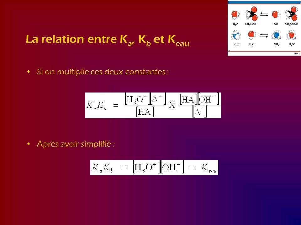 La relation entre K a, K b et K eau Si on multiplie ces deux constantes : Après avoir simplifié :