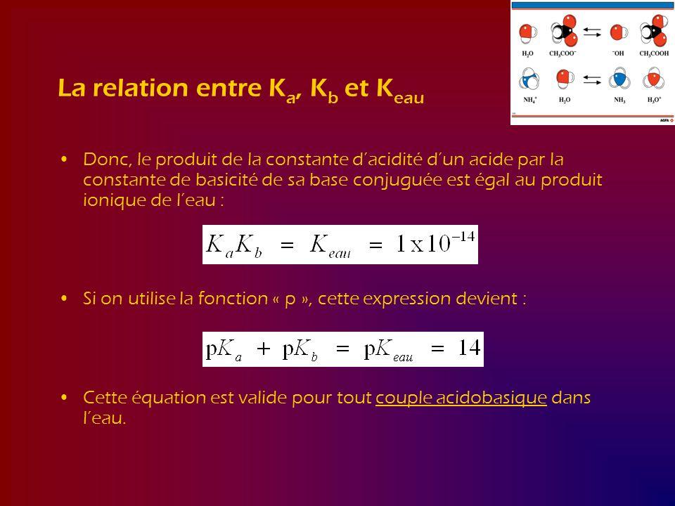 La relation entre K a, K b et K eau Donc, le produit de la constante dacidité dun acide par la constante de basicité de sa base conjuguée est égal au