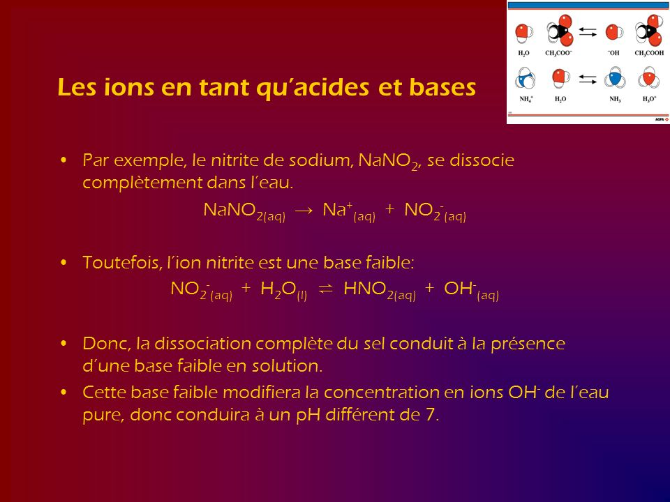 Les ions en tant quacides et bases Par exemple, le nitrite de sodium, NaNO 2, se dissocie complètement dans leau. NaNO 2(aq) Na + (aq) + NO 2 - (aq) T