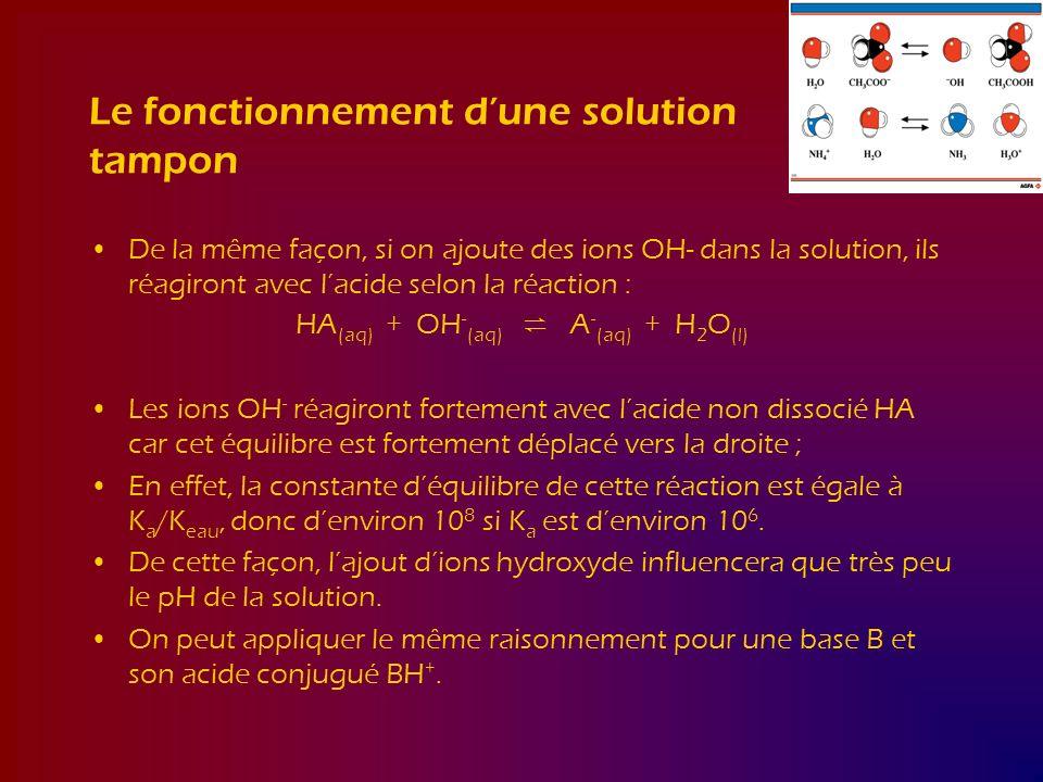 Le fonctionnement dune solution tampon De la même façon, si on ajoute des ions OH- dans la solution, ils réagiront avec lacide selon la réaction : HA
