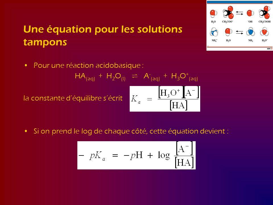 Une équation pour les solutions tampons Pour une réaction acidobasique : HA (aq) + H 2 O (l) A - (aq) + H 3 O + (aq) la constante déquilibre sécrit Si