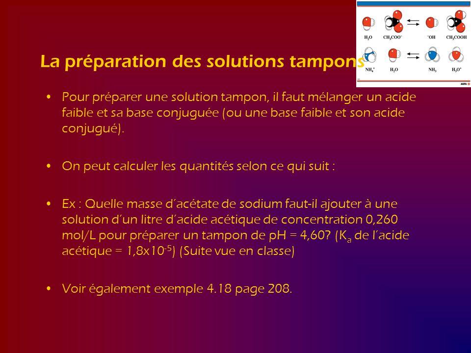 La préparation des solutions tampons Pour préparer une solution tampon, il faut mélanger un acide faible et sa base conjuguée (ou une base faible et s