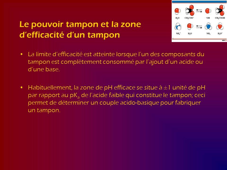 Le pouvoir tampon et la zone defficacité dun tampon La limite defficacité est atteinte lorsque lun des composants du tampon est complètement consommé