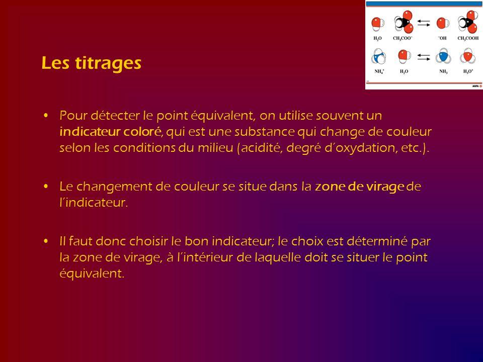 Les titrages Pour détecter le point équivalent, on utilise souvent un indicateur coloré, qui est une substance qui change de couleur selon les conditi