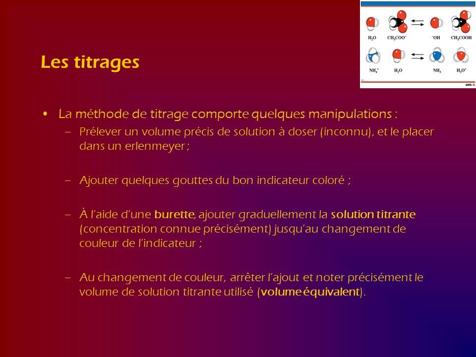 Les titrages La méthode de titrage comporte quelques manipulations : –Prélever un volume précis de solution à doser (inconnu), et le placer dans un er