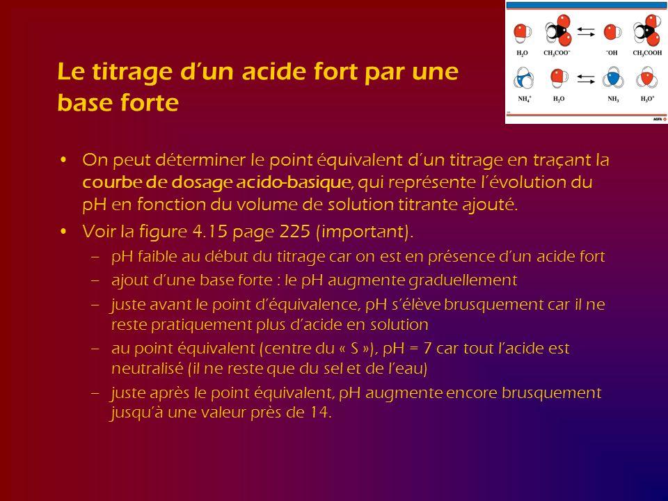 Le titrage dun acide fort par une base forte On peut déterminer le point équivalent dun titrage en traçant la courbe de dosage acido-basique, qui repr