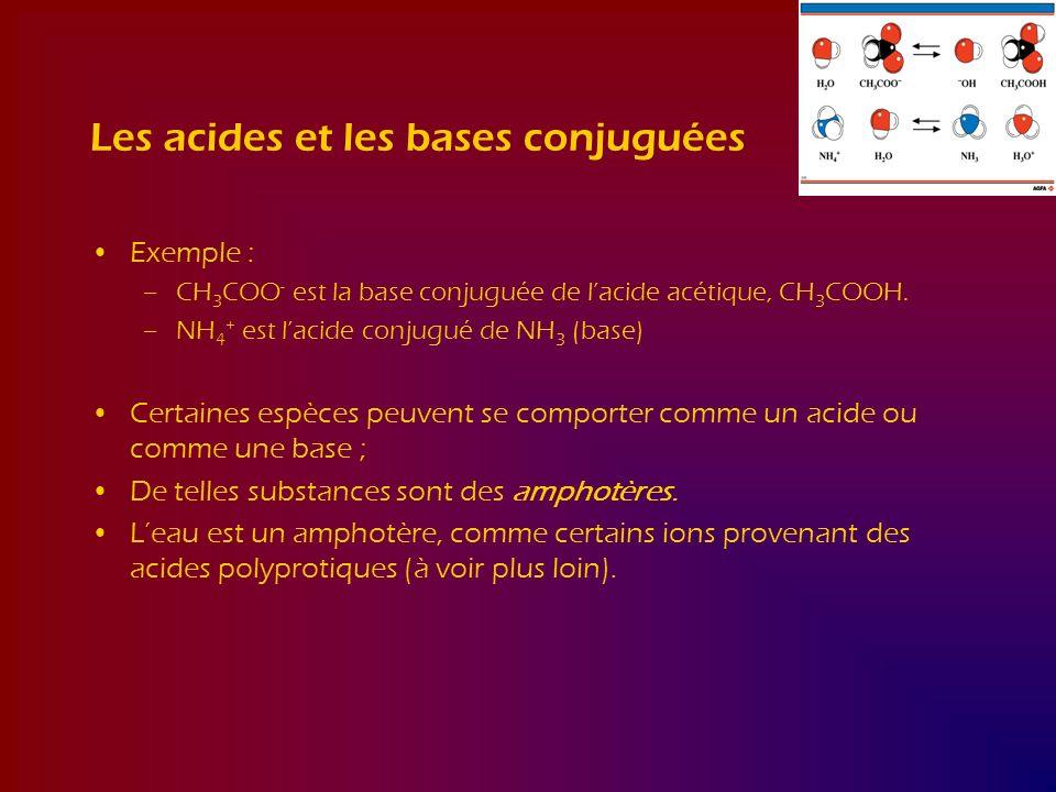 Les acides et les bases conjuguées Exemple : –CH 3 COO - est la base conjuguée de lacide acétique, CH 3 COOH. –NH 4 + est lacide conjugué de NH 3 (bas
