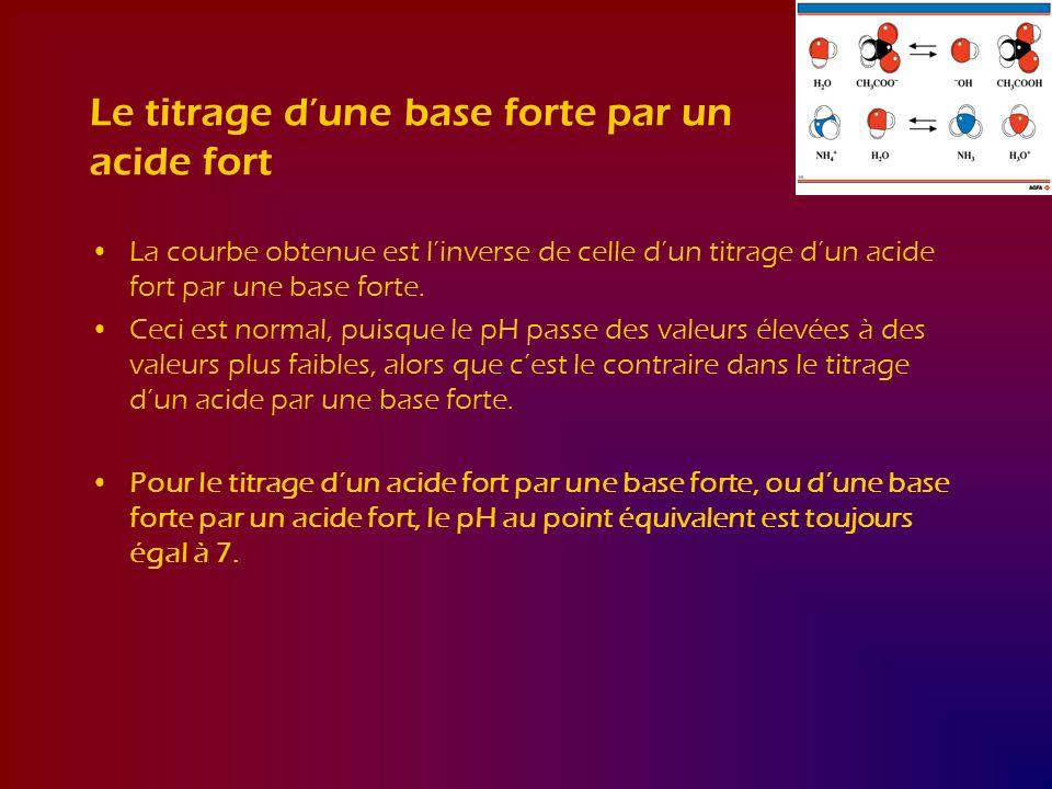 Le titrage dune base forte par un acide fort La courbe obtenue est linverse de celle dun titrage dun acide fort par une base forte. Ceci est normal, p