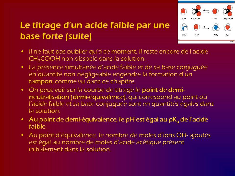 Le titrage dun acide faible par une base forte (suite) Il ne faut pas oublier quà ce moment, il reste encore de lacide CH 3 COOH non dissocié dans la