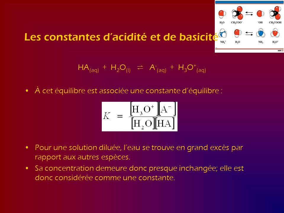 Les constantes dacidité et de basicité HA (aq) + H 2 O (l) A - (aq) + H 3 O + (aq) À cet équilibre est associée une constante déquilibre : Pour une so