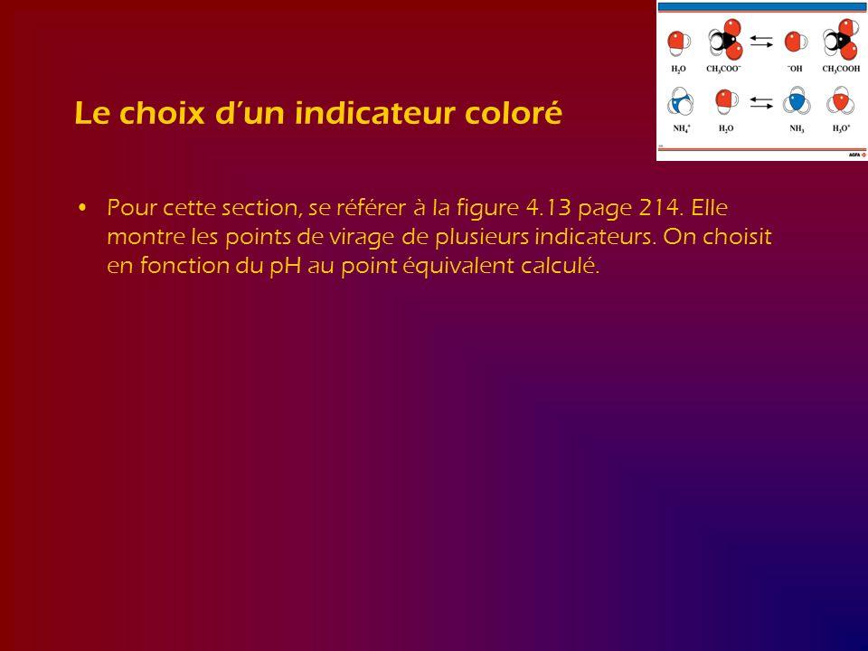 Le choix dun indicateur coloré Pour cette section, se référer à la figure 4.13 page 214. Elle montre les points de virage de plusieurs indicateurs. On