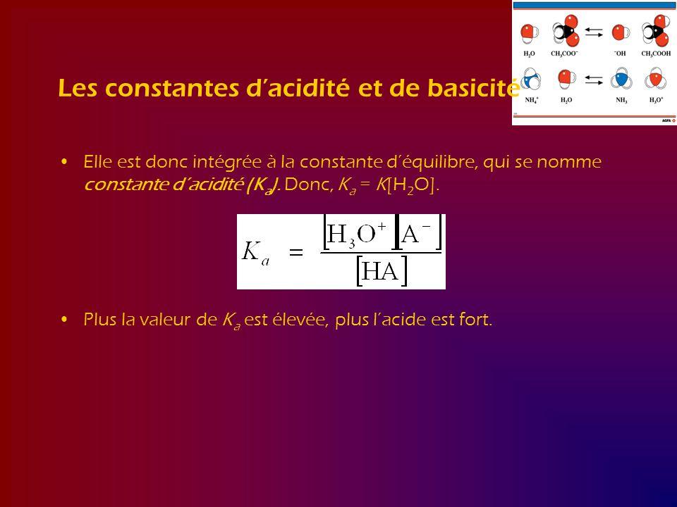 Les constantes dacidité et de basicité Elle est donc intégrée à la constante déquilibre, qui se nomme constante dacidité (K a ). Donc, K a = K[H 2 O].