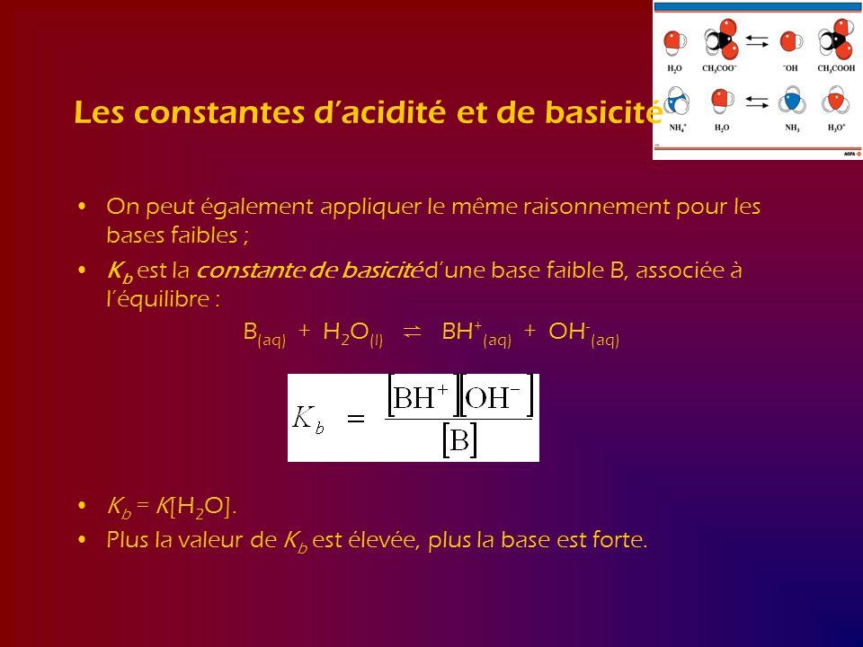 Les constantes dacidité et de basicité On peut également appliquer le même raisonnement pour les bases faibles ; K b est la constante de basicité dune