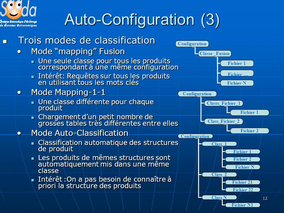 12 Auto-Configuration (3) Trois modes de classification Trois modes de classification Mode mapping FusionMode mapping Fusion Une seule classe pour tous les produits correspondant à une même configuration Une seule classe pour tous les produits correspondant à une même configuration Intérêt: Requêtes sur tous les produits en utilisant tous les mots clés Intérêt: Requêtes sur tous les produits en utilisant tous les mots clés Mode Mapping-1-1Mode Mapping-1-1 Une classe différente pour chaque produit Une classe différente pour chaque produit Chargement dun petit nombre de grosses tables très différentes entre elles Chargement dun petit nombre de grosses tables très différentes entre elles Mode Auto-ClassificationMode Auto-Classification Classification automatique des structures de produit Classification automatique des structures de produit Les produits de mêmes structures sont automatiquement mis dans une même classe Les produits de mêmes structures sont automatiquement mis dans une même classe Intérêt : On a pas besoin de connaître à priori la structure des produits Intérêt : On a pas besoin de connaître à priori la structure des produits Configuration Classe _Fusion Fichier 1 Fichier … Fichier N Configuration Classs_Fichier_1 Fichier 1 Class_Fichier_2 Fichier 2 Configuration Class_1 Fichier 1 Class_2 Fichier 21 Fichier 2 Fichier 22 Fichier N Class N Fichier N1