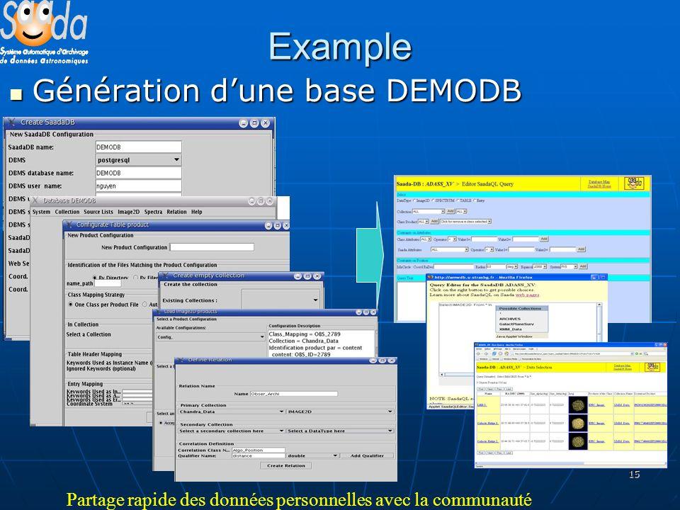 15 Example Génération dune base DEMODB Génération dune base DEMODB Partage rapide des données personnelles avec la communauté