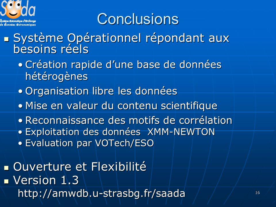 16 Conclusions Système Opérationnel répondant aux besoins réels Système Opérationnel répondant aux besoins réels Création rapide dune base de données hétérogènesCréation rapide dune base de données hétérogènes Organisation libre les donnéesOrganisation libre les données Mise en valeur du contenu scientifiqueMise en valeur du contenu scientifique Reconnaissance des motifs de corrélationReconnaissance des motifs de corrélation Exploitation des données XMM-NEWTONExploitation des données XMM-NEWTON Evaluation par VOTech/ESOEvaluation par VOTech/ESO Ouverture et Flexibilité Ouverture et Flexibilité Version 1.3 Version 1.3http://amwdb.u-strasbg.fr/saada