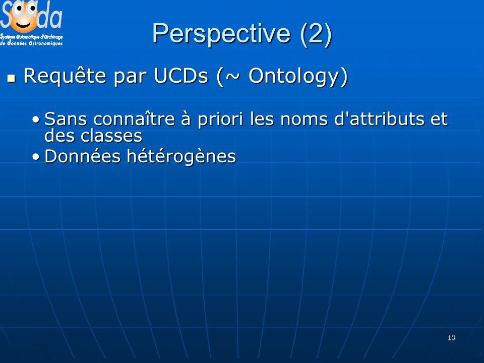 19 Perspective (2) Requête par UCDs (~ Ontology) Requête par UCDs (~ Ontology) Sans connaître à priori les noms d attributs et des classesSans connaître à priori les noms d attributs et des classes Données hétérogènesDonnées hétérogènes