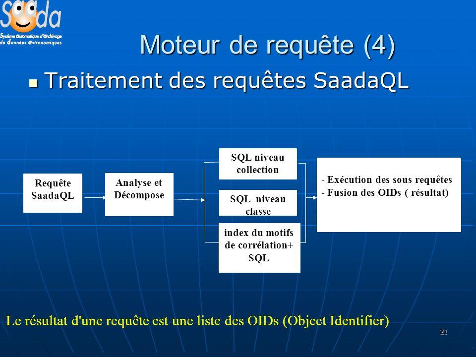 21 Moteur de requête (4) Traitement des requêtes SaadaQL Traitement des requêtes SaadaQL Requête SaadaQL Analyse et Décompose - Exécution des sous requêtes - Fusion des OIDs ( résultat) SQL niveau collection SQL niveau classe index du motifs de corrélation+ SQL Le résultat d une requête est une liste des OIDs (Object Identifier)