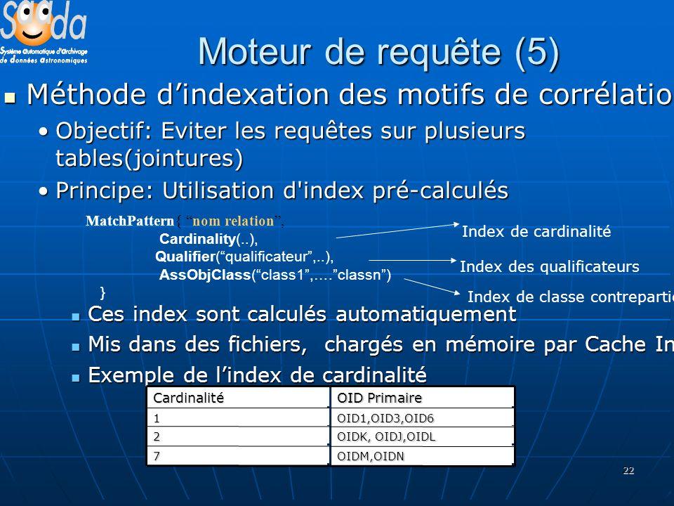 22 Moteur de requête (5) Méthode dindexation des motifs de corrélations Méthode dindexation des motifs de corrélations Objectif: Eviter les requêtes sur plusieurs tables(jointures)Objectif: Eviter les requêtes sur plusieurs tables(jointures) Principe: Utilisation d index pré-calculésPrincipe: Utilisation d index pré-calculés Ces index sont calculés automatiquement Ces index sont calculés automatiquement Mis dans des fichiers, chargés en mémoire par Cache Index Mis dans des fichiers, chargés en mémoire par Cache Index Exemple de lindex de cardinalité Exemple de lindex de cardinalité OIDM,OIDN7 OIDK, OIDJ,OIDL 2 OID1,OID3,OID61 OID Primaire Cardinalité MatchPattern{ nom relation, Cardinality(..), Qualifier(qualificateur,..), AssObjClass(class1,….classn) } Index de cardinalité Index des qualificateurs Index de classe contrepartie