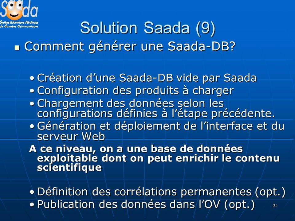 24 Solution Saada (9) Comment générer une Saada-DB? Comment générer une Saada-DB? Création dune Saada-DB vide par SaadaCréation dune Saada-DB vide par