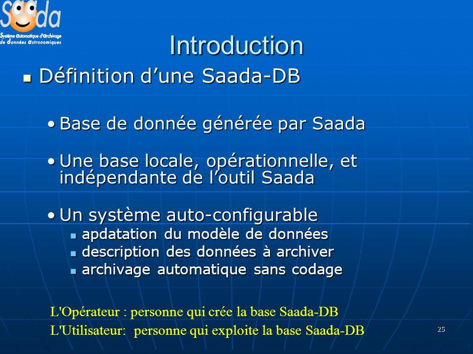 25 Introduction Définition dune Saada-DB Définition dune Saada-DB Base de donnée générée par SaadaBase de donnée générée par Saada Une base locale, opérationnelle, et indépendante de loutil SaadaUne base locale, opérationnelle, et indépendante de loutil Saada Un système auto-configurableUn système auto-configurable apdatation du modèle de données apdatation du modèle de données description des données à archiver description des données à archiver archivage automatique sans codage archivage automatique sans codage L Opérateur : personne qui crée la base Saada-DB L Utilisateur: personne qui exploite la base Saada-DB