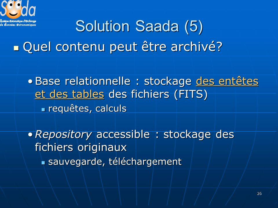 26 Solution Saada (5) Quel contenu peut être archivé? Quel contenu peut être archivé? Base relationnelle : stockage des entêtes et des tables des fich