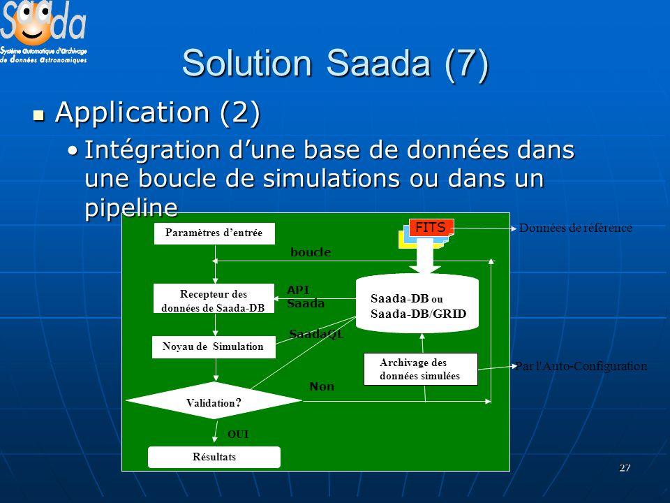 27 Solution Saada (7) Application (2) Application (2) Intégration dune base de données dans une boucle de simulations ou dans un pipelineIntégration d