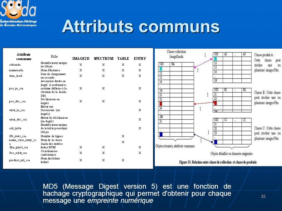 35 Attributs communs MD5 (Message Digest version 5) est une fonction de hachage cryptographique qui permet d obtenir pour chaque message une empreinte numérique