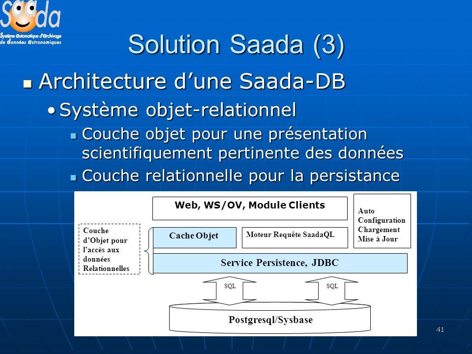41 Solution Saada (3) Architecture dune Saada-DB Architecture dune Saada-DB Système objet-relationnelSystème objet-relationnel Couche objet pour une p