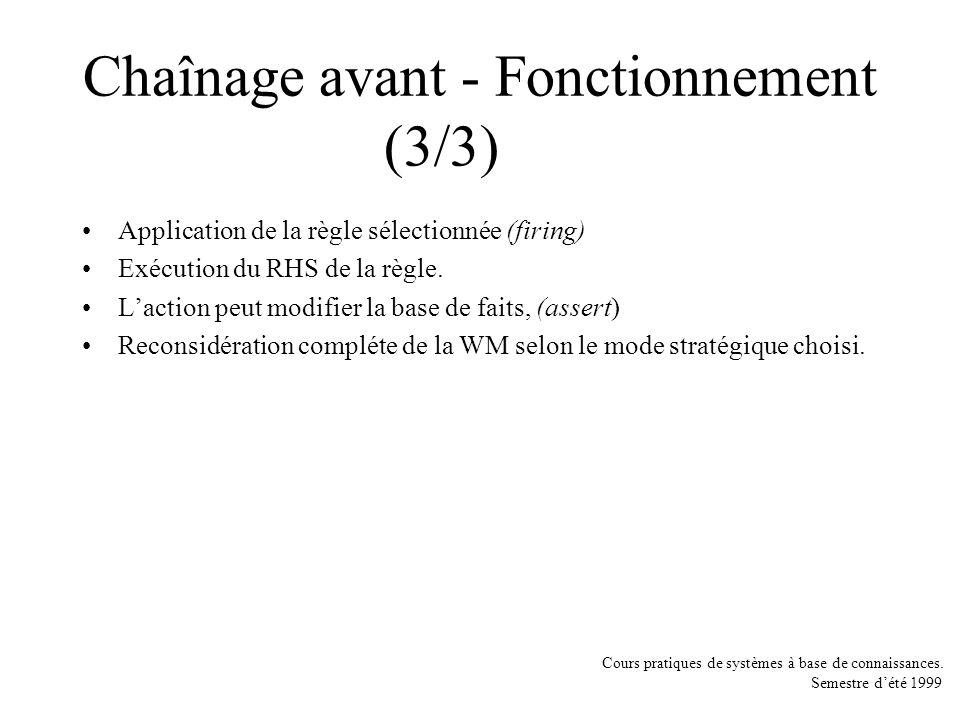 Cours pratiques de systèmes à base de connaissances. Semestre dété 1999 Chaînage avant - Fonctionnement (3/3) Application de la règle sélectionnée (fi