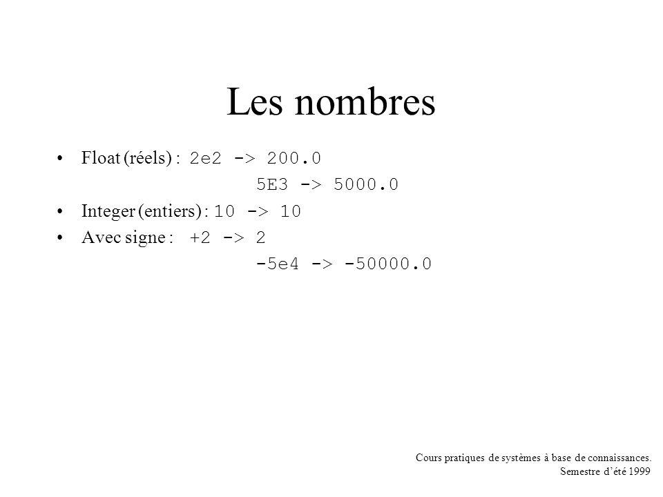 Cours pratiques de systèmes à base de connaissances. Semestre dété 1999 Les nombres Float (réels) : 2e2 -> 200.0 5E3 -> 5000.0 Integer (entiers) : 10