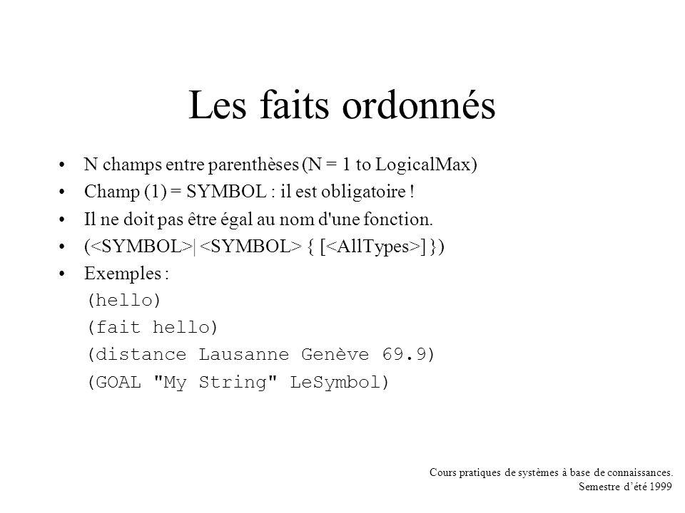 Cours pratiques de systèmes à base de connaissances. Semestre dété 1999 Les faits ordonnés N champs entre parenthèses (N = 1 to LogicalMax) Champ (1)