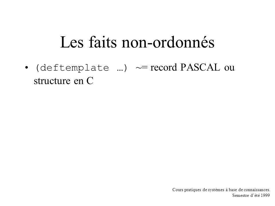 Cours pratiques de systèmes à base de connaissances. Semestre dété 1999 Les faits non-ordonnés (deftemplate …) ~= record PASCAL ou structure en C