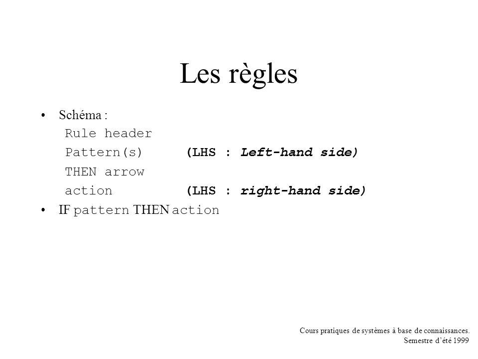 Cours pratiques de systèmes à base de connaissances. Semestre dété 1999 Les règles Schéma : Rule header Pattern(s)(LHS : Left-hand side) THEN arrow ac