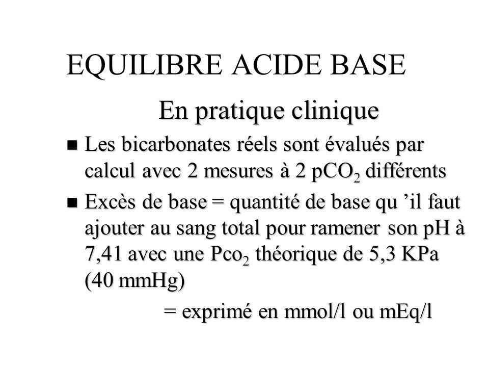 EQUILIBRE ACIDE BASE En pratique clinique n Les bicarbonates réels sont évalués par calcul avec 2 mesures à 2 pCO 2 différents n Excès de base = quant