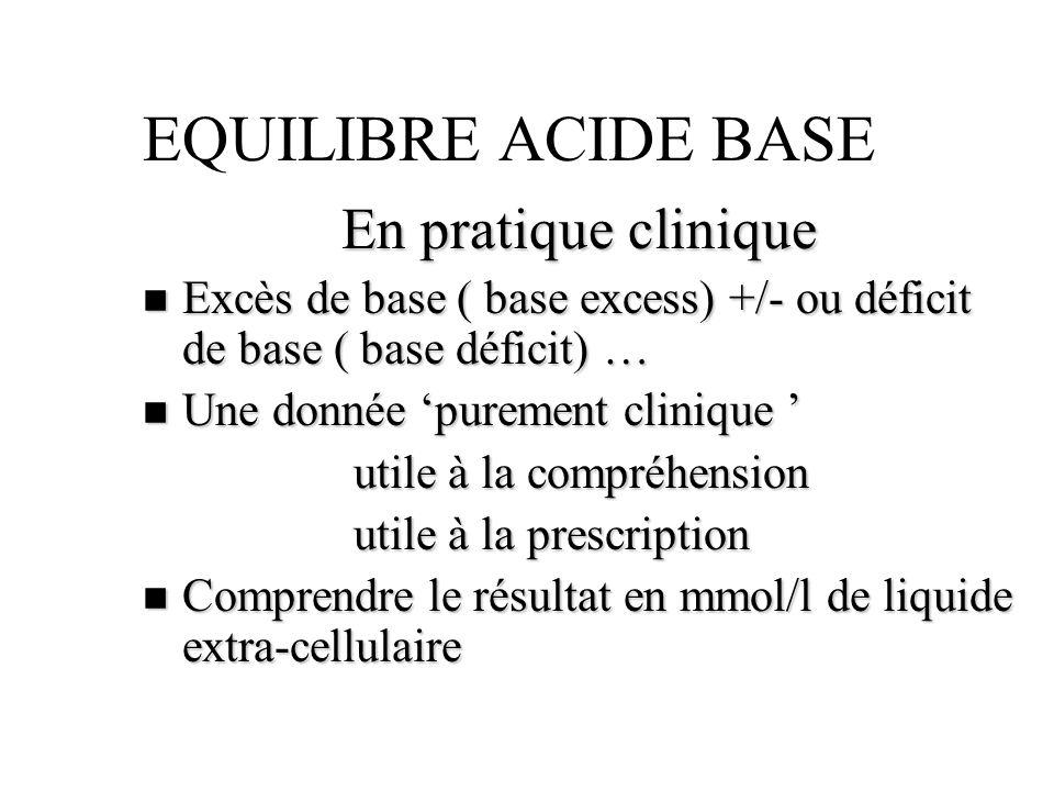 EQUILIBRE ACIDE BASE En pratique clinique n Excès de base ( base excess) +/- ou déficit de base ( base déficit) … n Une donnée purement clinique n Une