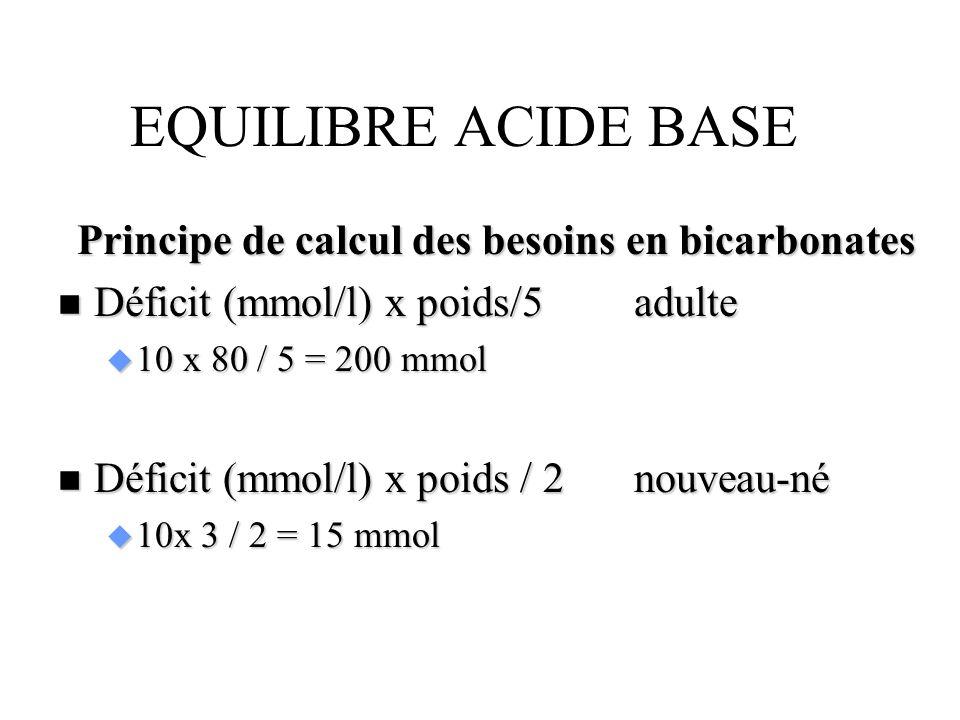 EQUILIBRE ACIDE BASE Principe de calcul des besoins en bicarbonates n Déficit (mmol/l) x poids/5adulte u 10 x 80 / 5 = 200 mmol n Déficit (mmol/l) x p