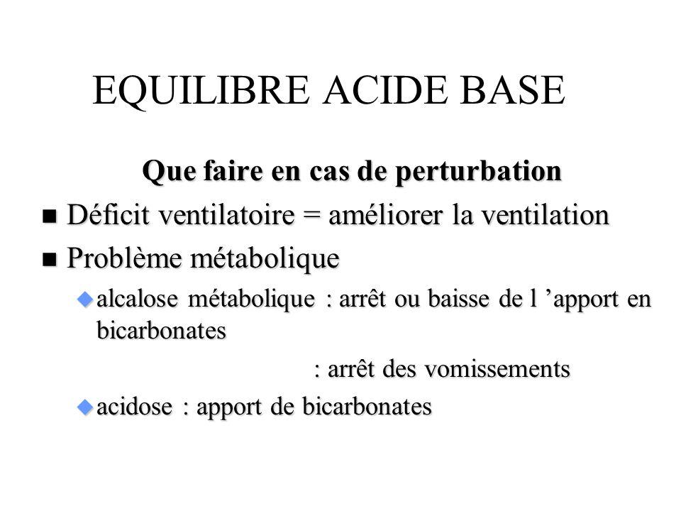 EQUILIBRE ACIDE BASE Que faire en cas de perturbation n Déficit ventilatoire = améliorer la ventilation n Problème métabolique u alcalose métabolique