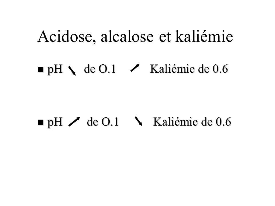 Acidose, alcalose et kaliémie n pH de O.1 Kaliémie de 0.6