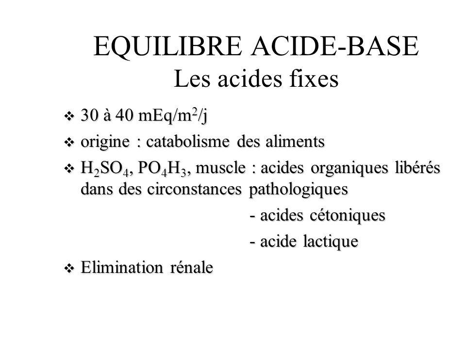 EQUILIBRE ACIDE-BASE Les acides fixes 30 à 40 mEq/m 2 /j 30 à 40 mEq/m 2 /j origine : catabolisme des aliments origine : catabolisme des aliments H 2