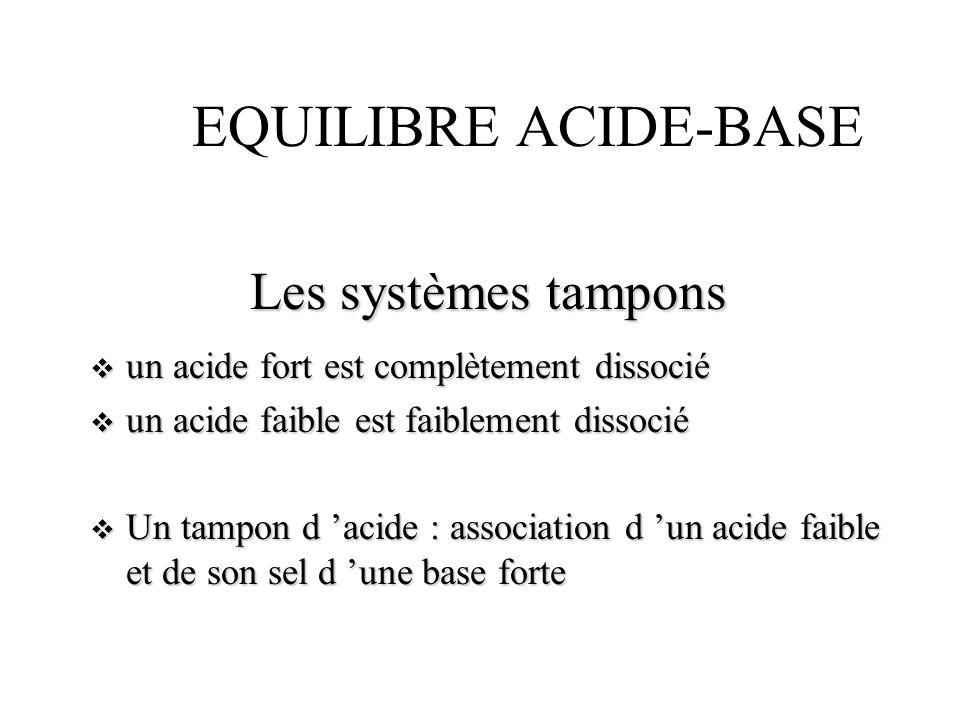 EQUILIBRE ACIDE-BASE Les systèmes tampons (H+Cl) + (Na+HCO 3 ) NaCl + H 2 CO 3 (H + +Cl - ) + (Na + +HCO 3 - ) NaCl + H 2 CO 3 Acide Fort Base Forte Acide Faible