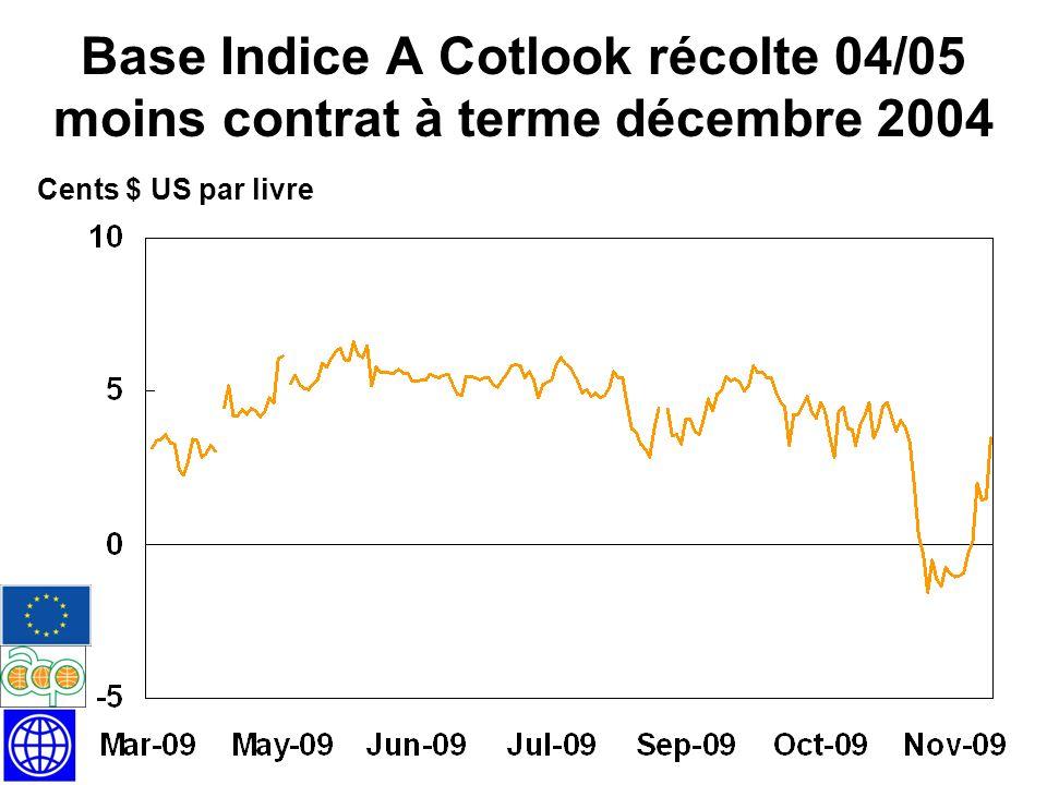 Base Indice A Cotlook récolte 04/05 moins contrat à terme décembre 2004 Cents $ US par livre