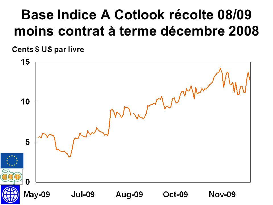 Base Indice A Cotlook récolte 08/09 moins contrat à terme décembre 2008 Cents $ US par livre